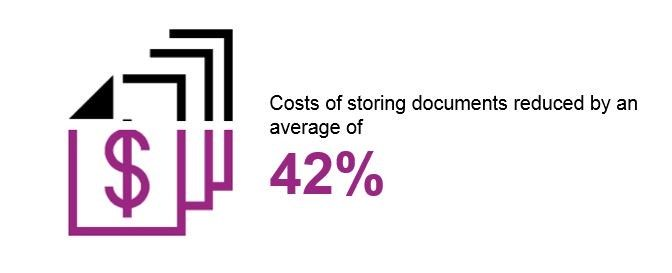 costs for storing documents reduced by an average of 42%